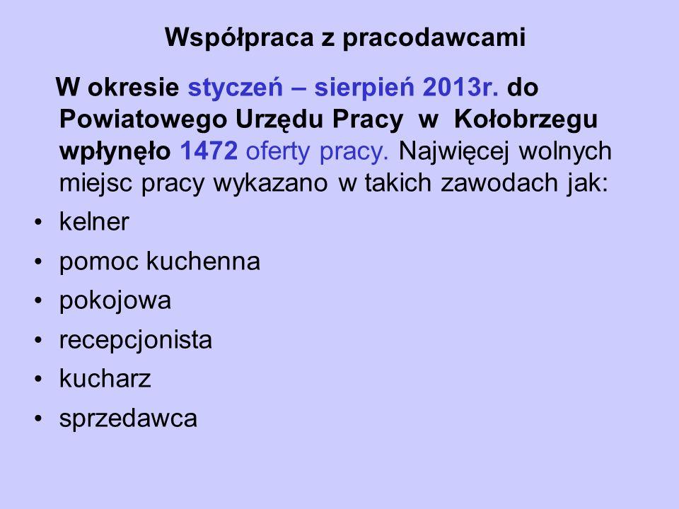 Współpraca z pracodawcami W okresie styczeń – sierpień 2013r.