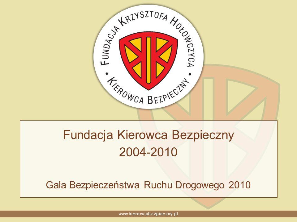 www.kierowcabezpieczny.pl Fundacja Kierowca Bezpieczny 2004-2010 Gala Bezpieczeństwa Ruchu Drogowego 2010