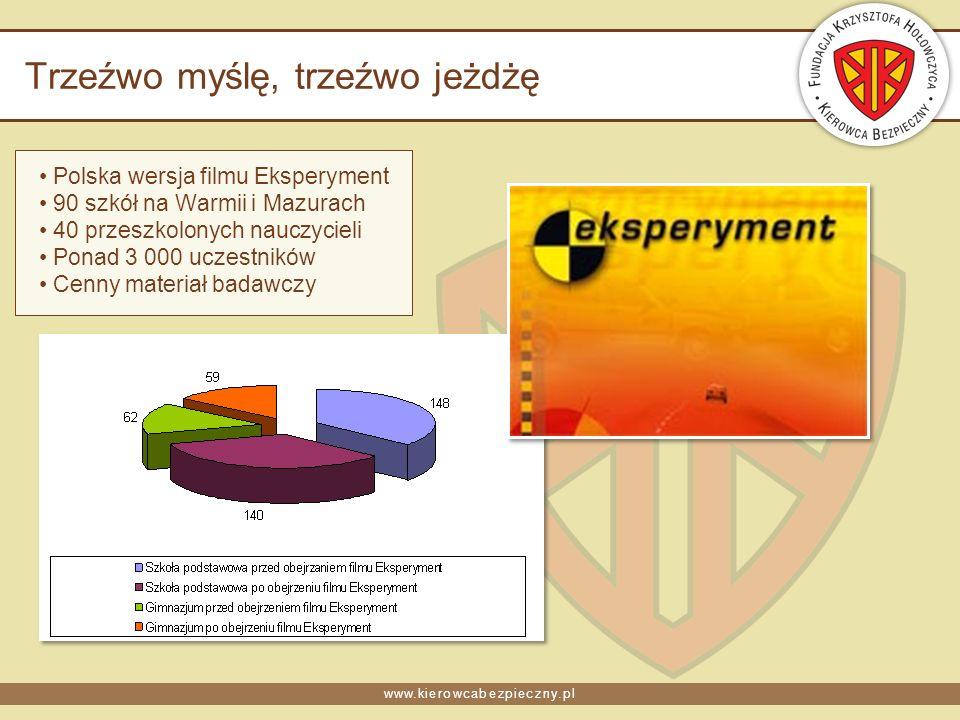 www.kierowcabezpieczny.pl Trzeźwo myślę, trzeźwo jeżdżę Polska wersja filmu Eksperyment 90 szkół na Warmii i Mazurach 40 przeszkolonych nauczycieli Ponad 3 000 uczestników Cenny materiał badawczy