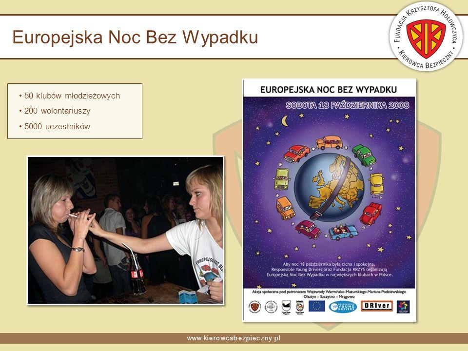 www.kierowcabezpieczny.pl Europejska Noc Bez Wypadku 50 klubów młodzieżowych 200 wolontariuszy 5000 uczestników