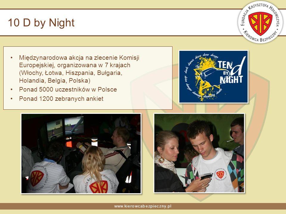 www.kierowcabezpieczny.pl 10 D by Night Międzynarodowa akcja na zlecenie Komisji Europejskiej, organizowana w 7 krajach (Włochy, Łotwa, Hiszpania, Bułgaria, Holandia, Belgia, Polska) Ponad 5000 uczestników w Polsce Ponad 1200 zebranych ankiet