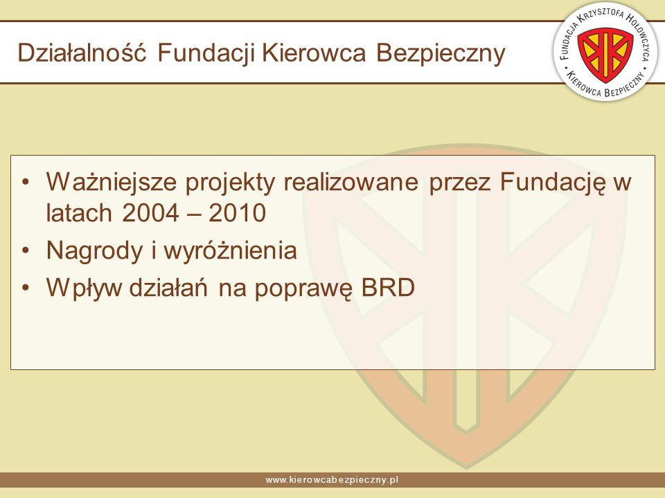 www.kierowcabezpieczny.pl Działalność Fundacji Kierowca Bezpieczny Ważniejsze projekty realizowane przez Fundację w latach 2004 – 2010 Nagrody i wyróżnienia Wpływ działań na poprawę BRD