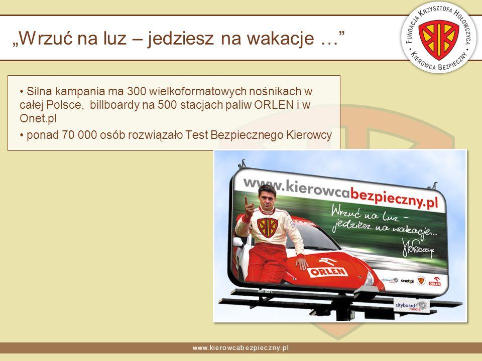 www.kierowcabezpieczny.pl Wrzuć na luz – jedziesz na wakacje … Silna kampania ma 300 wielkoformatowych nośnikach w całej Polsce, billboardy na 500 stacjach paliw ORLEN i w Onet.pl ponad 70 000 osób rozwiązało Test Bezpiecznego Kierowcy