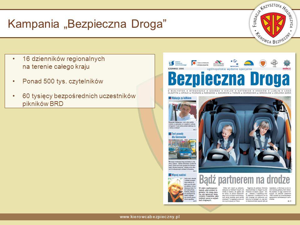 www.kierowcabezpieczny.pl Kampania Bezpieczna Droga 16 dzienników regionalnych na terenie całego kraju Ponad 500 tys.