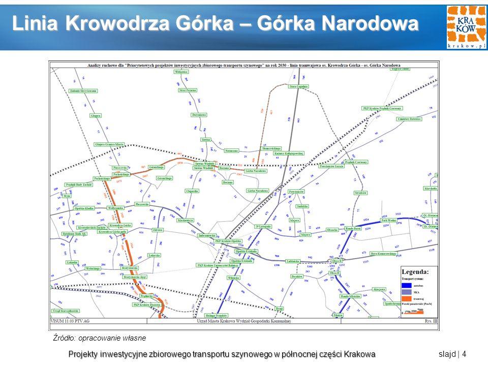 Projekty inwestycyjne zbiorowego transportu szynowego w północnej części Krakowa Projekty inwestycyjne zbiorowego transportu szynowego w północnej części Krakowa slajd | 5 Linia Rakowice - Mistrzejowice Źródło: opracowanie własne