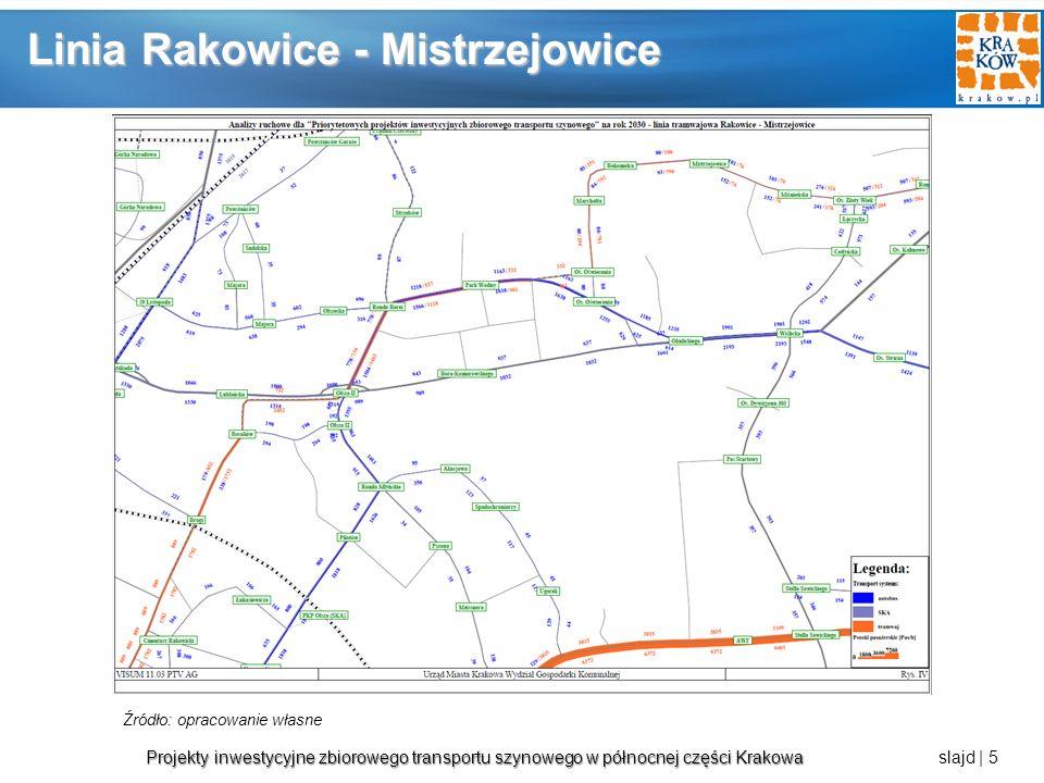 Projekty inwestycyjne zbiorowego transportu szynowego w północnej części Krakowa Projekty inwestycyjne zbiorowego transportu szynowego w północnej części Krakowa slajd | 6 Linia Meissnera - Mistrzejowice Źródło: opracowanie własne