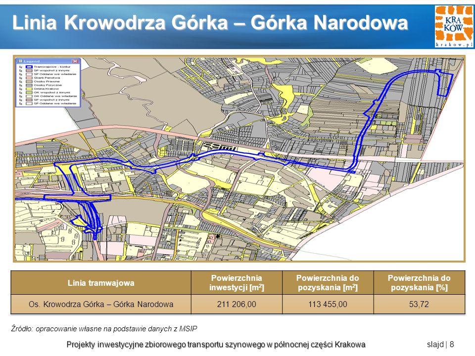Projekty inwestycyjne zbiorowego transportu szynowego w północnej części Krakowa Projekty inwestycyjne zbiorowego transportu szynowego w północnej części Krakowa slajd | 9 Linia Rakowice - Mistrzejowice Źródło: opracowanie własne na podstawie danych z MSIP