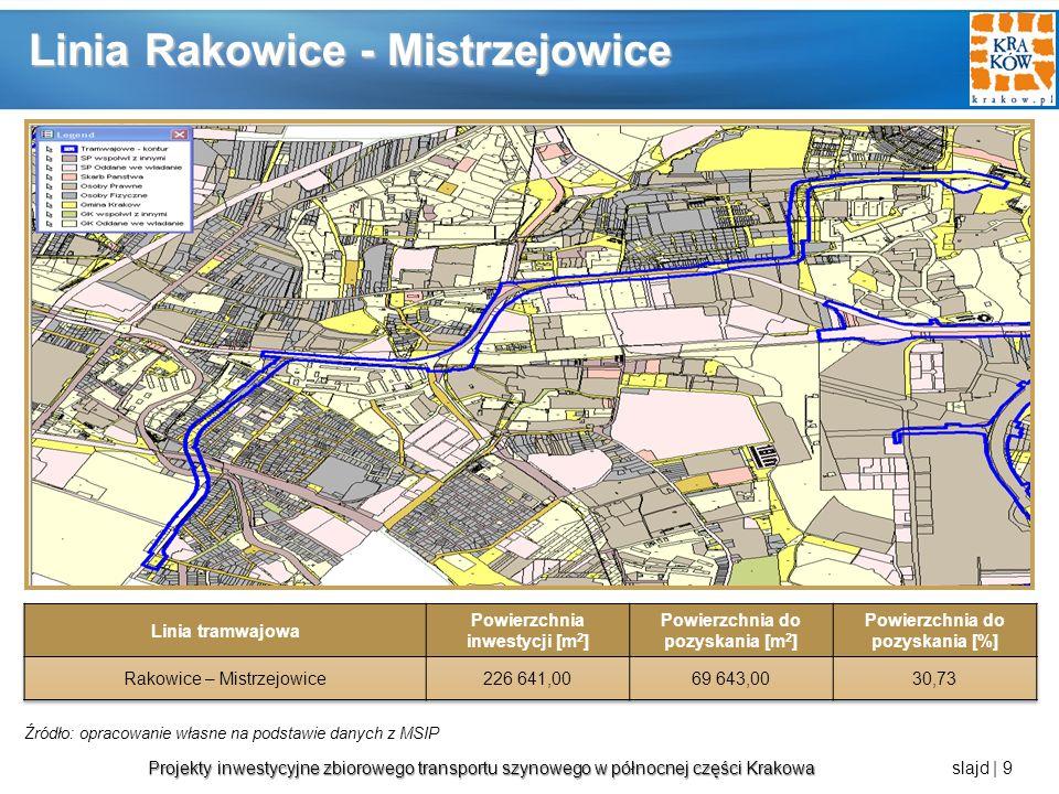 Projekty inwestycyjne zbiorowego transportu szynowego w północnej części Krakowa Projekty inwestycyjne zbiorowego transportu szynowego w północnej części Krakowa slajd | 10 Linia Meissnera - Mistrzejowice Źródło: opracowanie własne na podstawie danych z MSIP