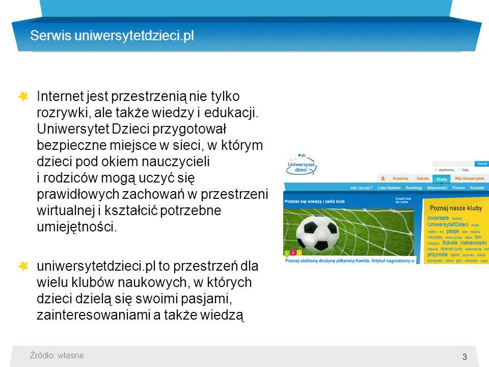 3 Serwis uniwersytetdzieci.pl Internet jest przestrzenią nie tylko rozrywki, ale także wiedzy i edukacji.
