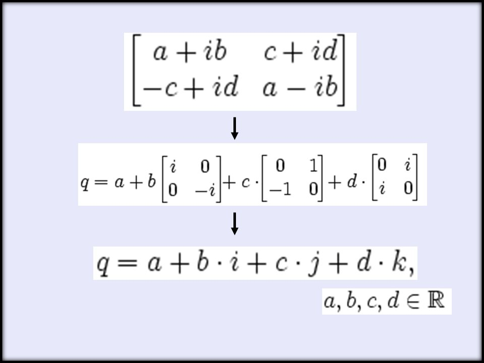 Notacja kwaternionu przy pomocy pary : liczby rzeczywistej i trójwymiarowego wektora współczynników części urojonej czyli