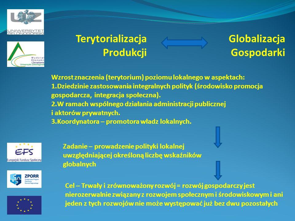 Terytorializacja Produkcji Globalizacja Gospodarki Wzrost znaczenia (terytorium) poziomu lokalnego w aspektach: 1.Dziedzinie zastosowania integralnych polityk (środowisko promocja gospodarcza, integracja społeczna).