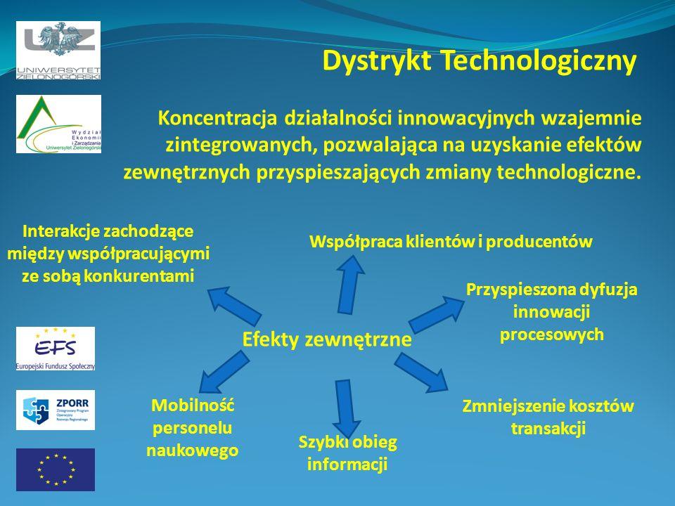 Dystrykt Technologiczny Koncentracja działalności innowacyjnych wzajemnie zintegrowanych, pozwalająca na uzyskanie efektów zewnętrznych przyspieszających zmiany technologiczne.