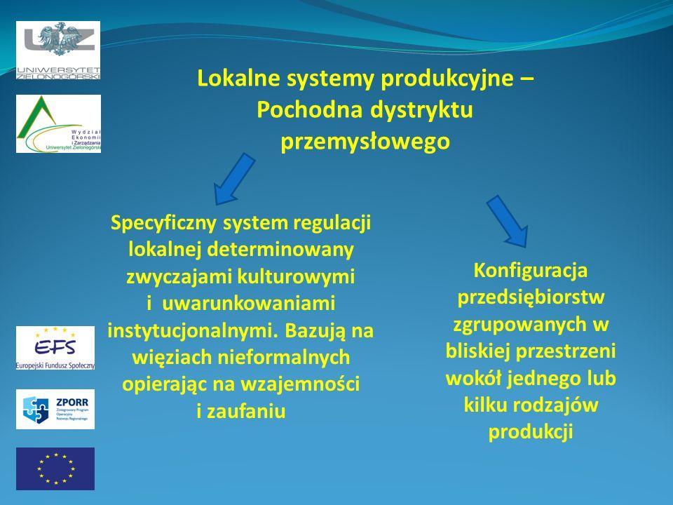 Lokalne systemy produkcyjne – Pochodna dystryktu przemysłowego Konfiguracja przedsiębiorstw zgrupowanych w bliskiej przestrzeni wokół jednego lub kilk