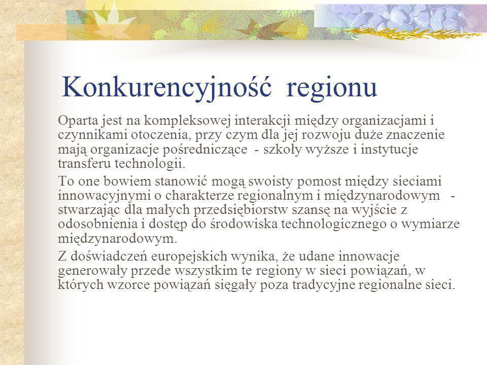 Konkurencyjność regionu Oparta jest na kompleksowej interakcji między organizacjami i czynnikami otoczenia, przy czym dla jej rozwoju duże znaczenie m