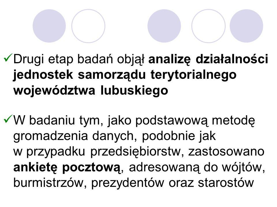 Drugi etap badań objął analizę działalności jednostek samorządu terytorialnego województwa lubuskiego W badaniu tym, jako podstawową metodę gromadzenia danych, podobnie jak w przypadku przedsiębiorstw, zastosowano ankietę pocztową, adresowaną do wójtów, burmistrzów, prezydentów oraz starostów