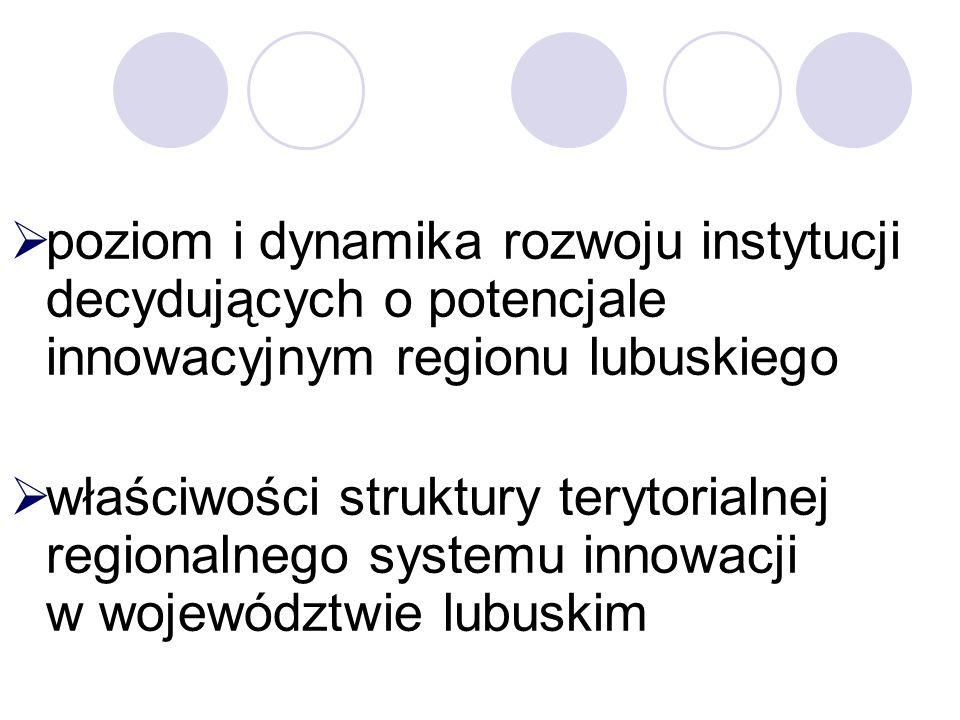 poziom i dynamika rozwoju instytucji decydujących o potencjale innowacyjnym regionu lubuskiego właściwości struktury terytorialnej regionalnego systemu innowacji w województwie lubuskim