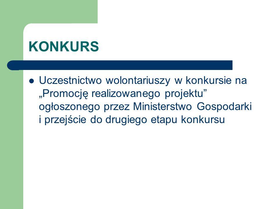 KONKURS Uczestnictwo wolontariuszy w konkursie na Promocję realizowanego projektu ogłoszonego przez Ministerstwo Gospodarki i przejście do drugiego etapu konkursu