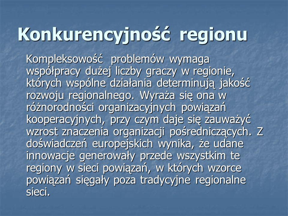 Konkurencyjność regionu Kompleksowość problemów wymaga współpracy dużej liczby graczy w regionie, których wspólne działania determinują jakość rozwoju regionalnego.