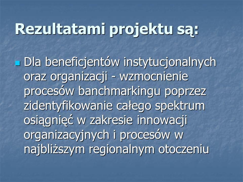 Rezultatami projektu są: Dla beneficjentów instytucjonalnych oraz organizacji - wzmocnienie procesów banchmarkingu poprzez zidentyfikowanie całego spektrum osiągnięć w zakresie innowacji organizacyjnych i procesów w najbliższym regionalnym otoczeniu Dla beneficjentów instytucjonalnych oraz organizacji - wzmocnienie procesów banchmarkingu poprzez zidentyfikowanie całego spektrum osiągnięć w zakresie innowacji organizacyjnych i procesów w najbliższym regionalnym otoczeniu
