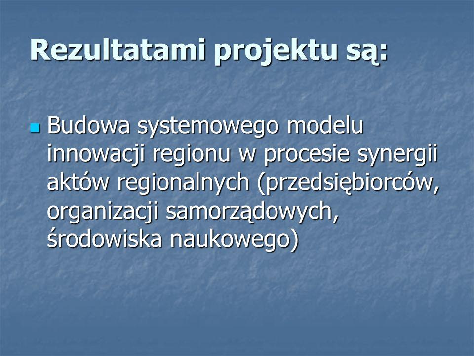 Rezultatami projektu są: Budowa systemowego modelu innowacji regionu w procesie synergii aktów regionalnych (przedsiębiorców, organizacji samorządowych, środowiska naukowego) Budowa systemowego modelu innowacji regionu w procesie synergii aktów regionalnych (przedsiębiorców, organizacji samorządowych, środowiska naukowego)