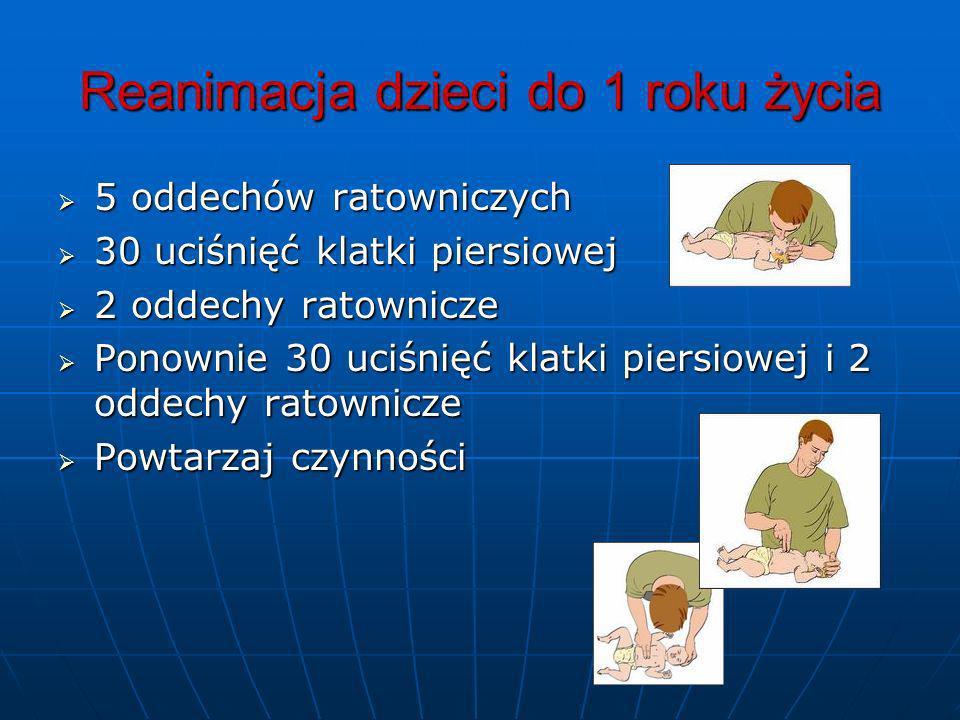 Reanimacja dzieci do 1 roku życia 5 oddechów ratowniczych 5 oddechów ratowniczych 30 uciśnięć klatki piersiowej 30 uciśnięć klatki piersiowej 2 oddech