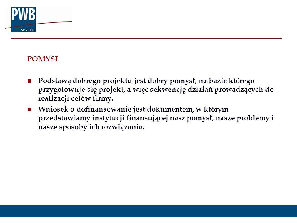 KRYTERIA DOSTĘPU Przykłady Czy wnioskodawca jest uprawniony do ubiegania się o dofinansowanie.