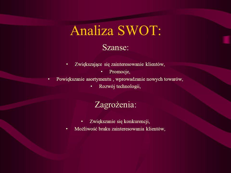 Analiza SWOT: Szanse: Zwiększające się zainteresowanie klientów, Promocje, Powiększanie asortymentu, wprowadzanie nowych towarów, Rozwój technologii,