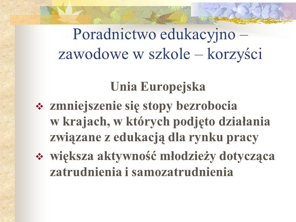 Poradnictwo edukacyjno – zawodowe w szkole – korzyści Unia Europejska zmniejszenie się stopy bezrobocia w krajach, w których podjęto działania związan