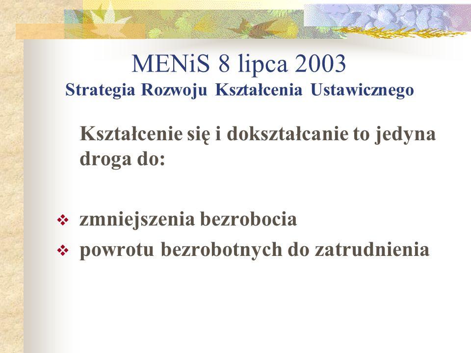 MENiS 8 lipca 2003 Strategia Rozwoju Kształcenia Ustawicznego Kształcenie się i dokształcanie to jedyna droga do: zmniejszenia bezrobocia powrotu bezr