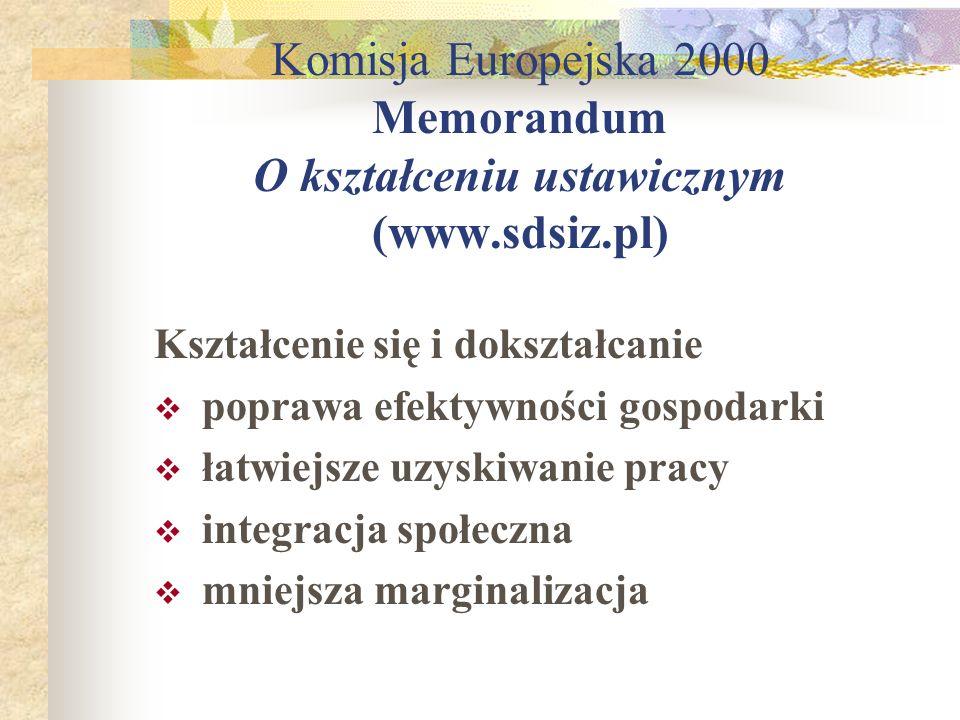Komisja Europejska 2000 Memorandum O kształceniu ustawicznym (www.sdsiz.pl) Kształcenie się i dokształcanie poprawa efektywności gospodarki łatwiejsze