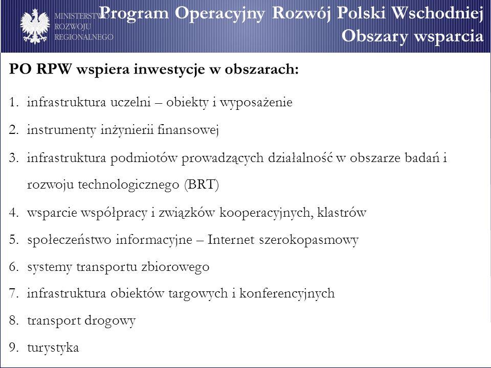 Regionalne Programy Operacyjne Obszary wsparcia PO RPW wspiera inwestycje w obszarach: 1.infrastruktura uczelni – obiekty i wyposażenie 2.instrumenty inżynierii finansowej 3.infrastruktura podmiotów prowadzących działalność w obszarze badań i rozwoju technologicznego (BRT) 4.wsparcie współpracy i związków kooperacyjnych, klastrów 5.społeczeństwo informacyjne – Internet szerokopasmowy 6.systemy transportu zbiorowego 7.infrastruktura obiektów targowych i konferencyjnych 8.transport drogowy 9.turystyka Program Operacyjny Rozwój Polski Wschodniej Obszary wsparcia