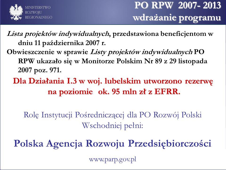 PO RPW 2007- 2013 wdrażanie programu Lista projektów indywidualnych, przedstawiona beneficjentom w dniu 11 października 2007 r.