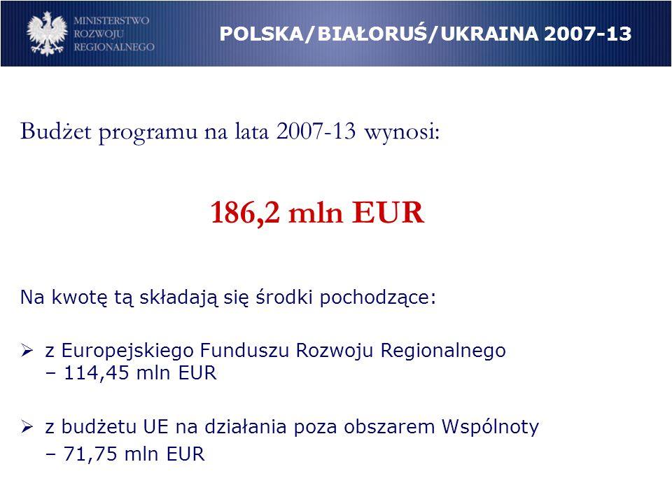 Budżet programu na lata 2007-13 wynosi: 186,2 mln EUR Na kwotę tą składają się środki pochodzące: z Europejskiego Funduszu Rozwoju Regionalnego – 114,45 mln EUR z budżetu UE na działania poza obszarem Wspólnoty – 71,75 mln EUR POLSKA/BIAŁORUŚ/UKRAINA 2007-13