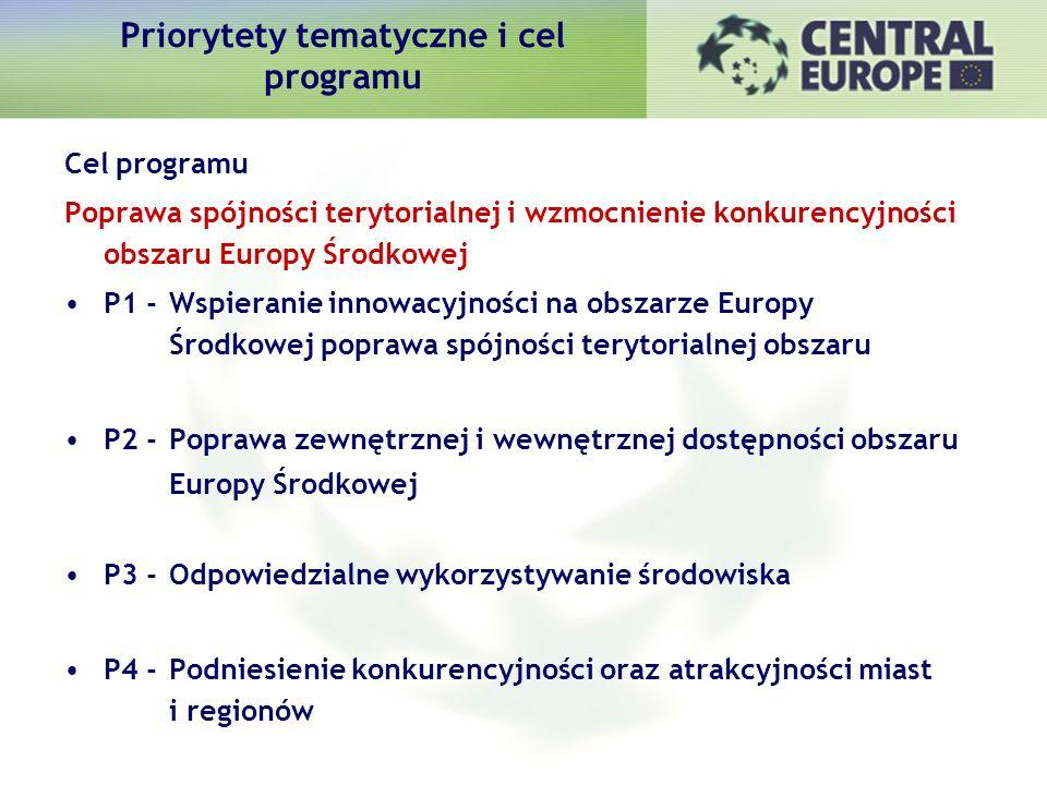 Priorytety tematyczne i cel programu Cel programu Poprawa spójności terytorialnej i wzmocnienie konkurencyjności obszaru Europy Środkowej P1 -Wspieranie innowacyjności na obszarze Europy Środkowej poprawa spójności terytorialnej obszaru P2 -Poprawa zewnętrznej i wewnętrznej dostępności obszaru Europy Środkowej P3 -Odpowiedzialne wykorzystywanie środowiska P4 -Podniesienie konkurencyjności oraz atrakcyjności miast i regionów