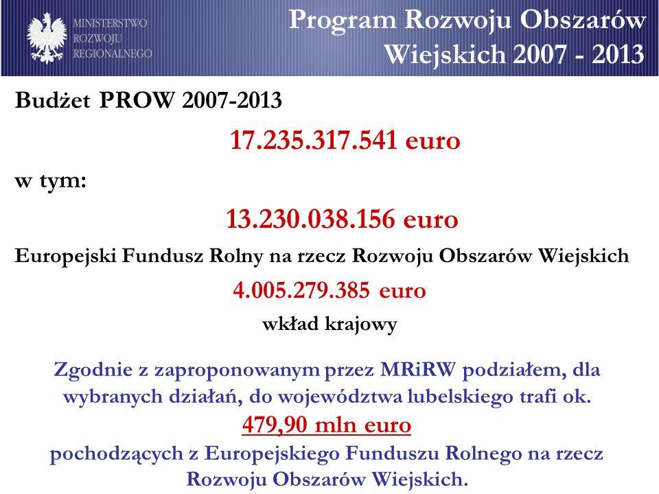 Program Rozwoju Obszarów Wiejskich 2007 - 2013 Budżet PROW 2007-2013 17.235.317.541 euro w tym: 13.230.038.156 euro Europejski Fundusz Rolny na rzecz Rozwoju Obszarów Wiejskich 4.005.279.385 euro wkład krajowy Zgodnie z zaproponowanym przez MRiRW podziałem, dla wybranych działań, do województwa lubelskiego trafi ok.