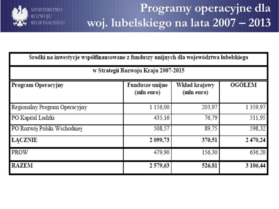 Programy operacyjne dla woj. lubelskiego na lata 2007 – 2013