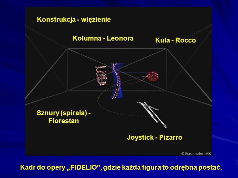 Kadr do opery FIDELIO, gdzie każda figura to odrębna postać.