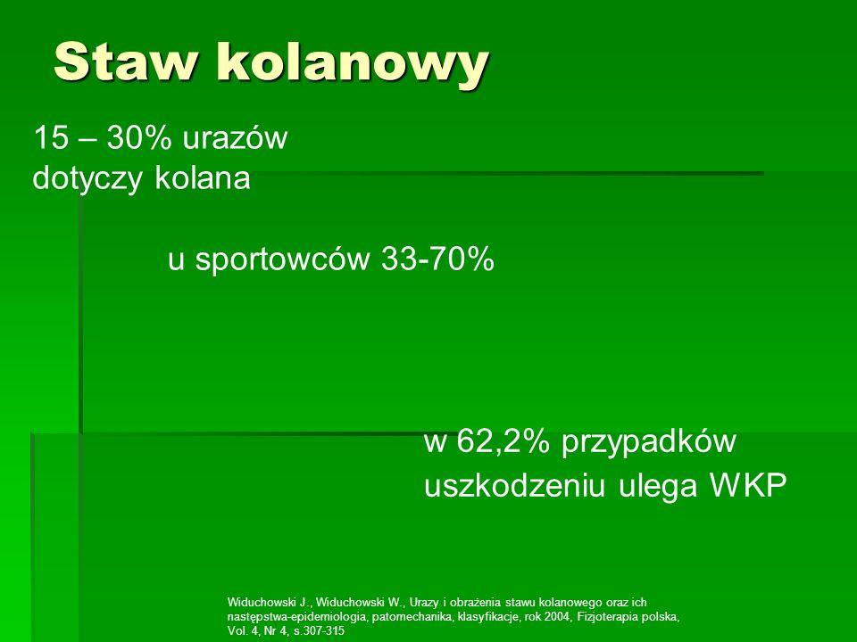 Staw kolanowy 15 – 30% urazów dotyczy kolana u sportowców 33-70% Widuchowski J., Widuchowski W., Urazy i obrażenia stawu kolanowego oraz ich następstw