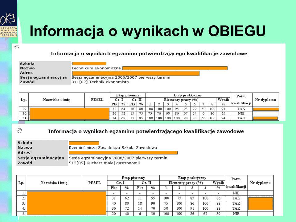 Informacja o wynikach w OBIEGU