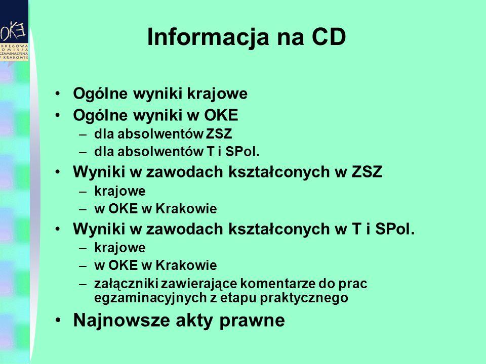 Informacja na CD Ogólne wyniki krajowe Ogólne wyniki w OKE –dla absolwentów ZSZ –dla absolwentów T i SPol.
