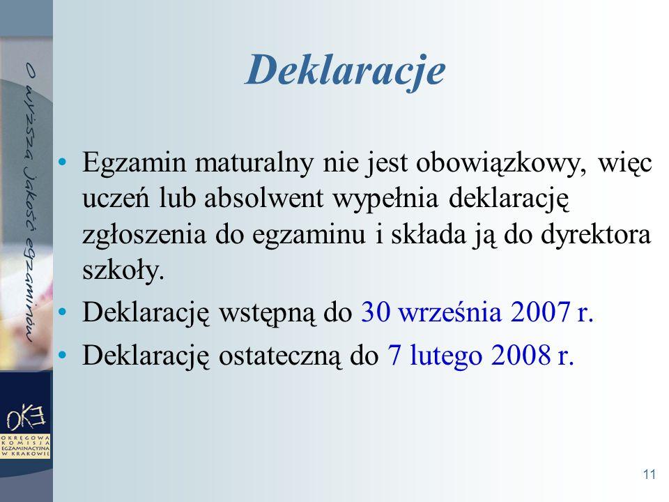 11 Deklaracje Egzamin maturalny nie jest obowiązkowy, więc uczeń lub absolwent wypełnia deklarację zgłoszenia do egzaminu i składa ją do dyrektora szkoły.