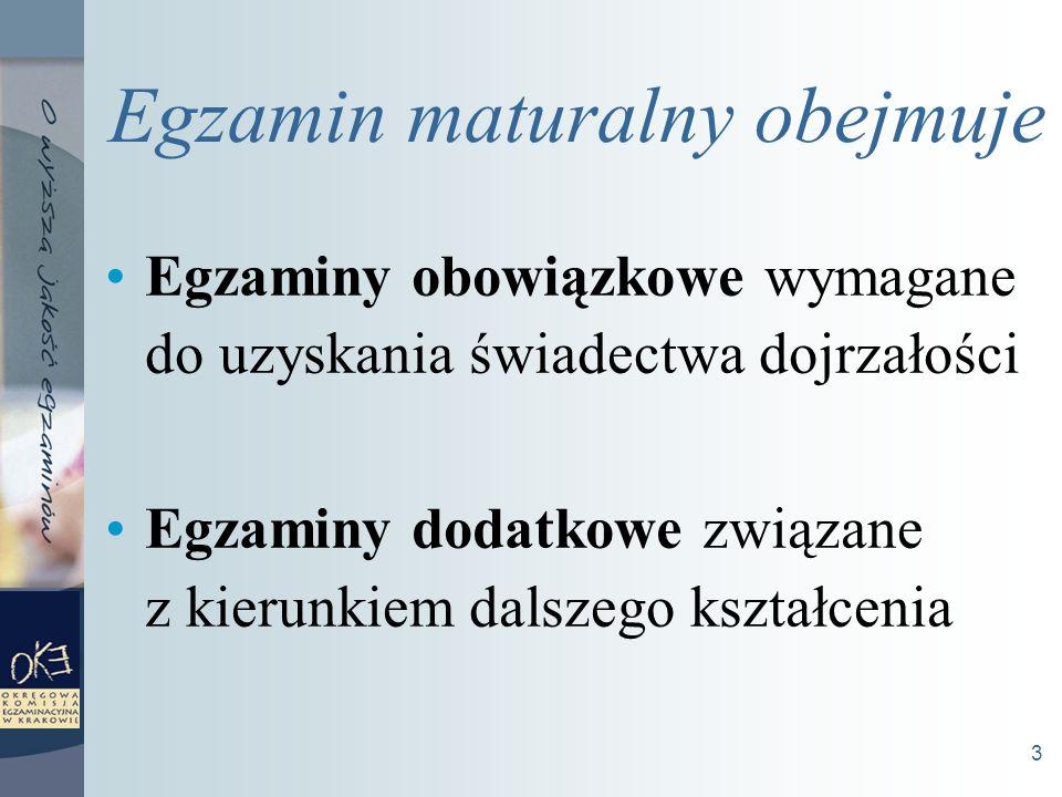 14 Informatory dostępne są na stronach: www.cke.edu.pl www.cke.edu.pl - Informatory www.oke.krakow.pl www.oke.krakow.pl – Egzamin maturalny – Matura 2009 Informatory