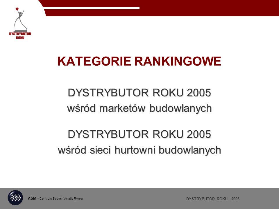 DYSTRYBUTOR ROKU 2005 ASM - Centrum Badań i Analiz Rynku KATEGORIE RANKINGOWE DYSTRYBUTOR ROKU 2005 wśród marketów budowlanych DYSTRYBUTOR ROKU 2005 w