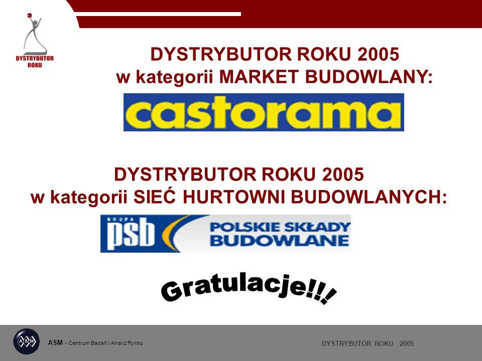 DYSTRYBUTOR ROKU 2005 ASM - Centrum Badań i Analiz Rynku DYSTRYBUTOR ROKU 2005 w kategorii SIEĆ HURTOWNI BUDOWLANYCH: DYSTRYBUTOR ROKU 2005 w kategori