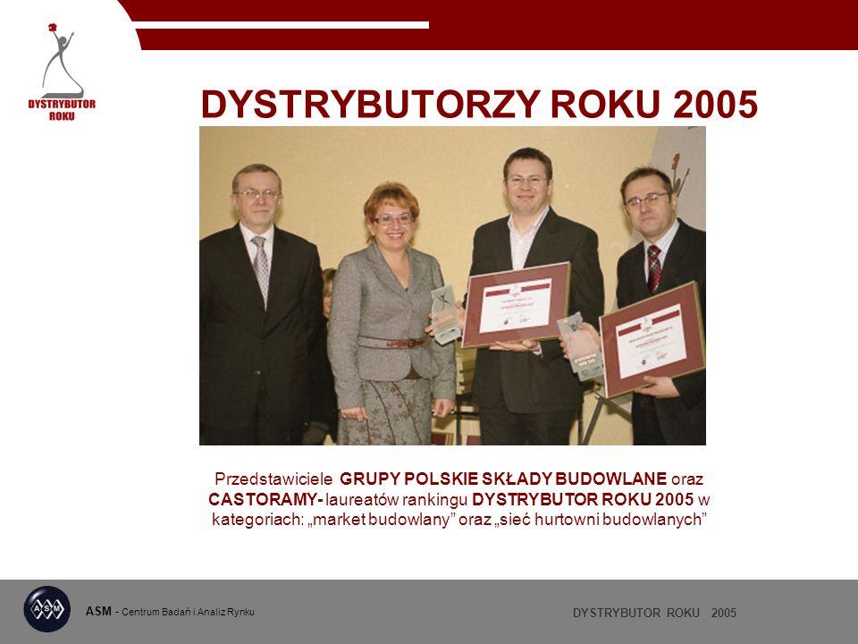 DYSTRYBUTOR ROKU 2005 ASM - Centrum Badań i Analiz Rynku DYSTRYBUTORZY ROKU 2005 Przedstawiciele GRUPY POLSKIE SKŁADY BUDOWLANE oraz CASTORAMY- laurea
