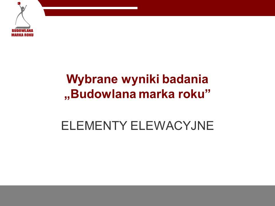 Wybrane wyniki badania Budowlana marka roku ELEMENTY ELEWACYJNE