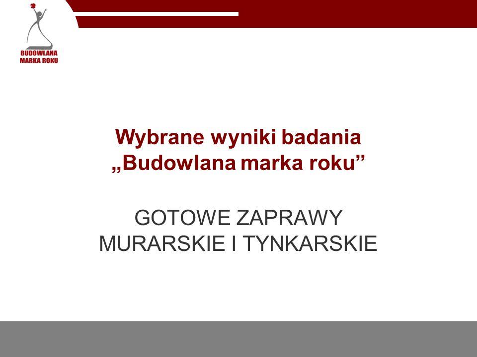 Wybrane wyniki badania Budowlana marka roku GOTOWE ZAPRAWY MURARSKIE I TYNKARSKIE