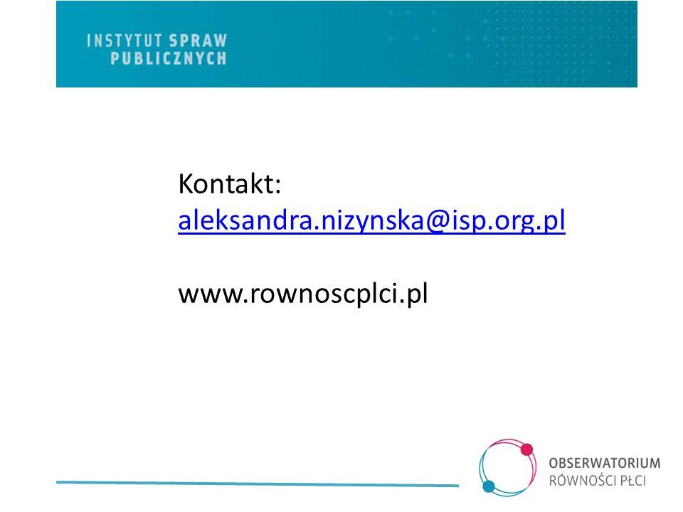 Kontakt: aleksandra.nizynska@isp.org.pl aleksandra.nizynska@isp.org.pl www.rownoscplci.pl