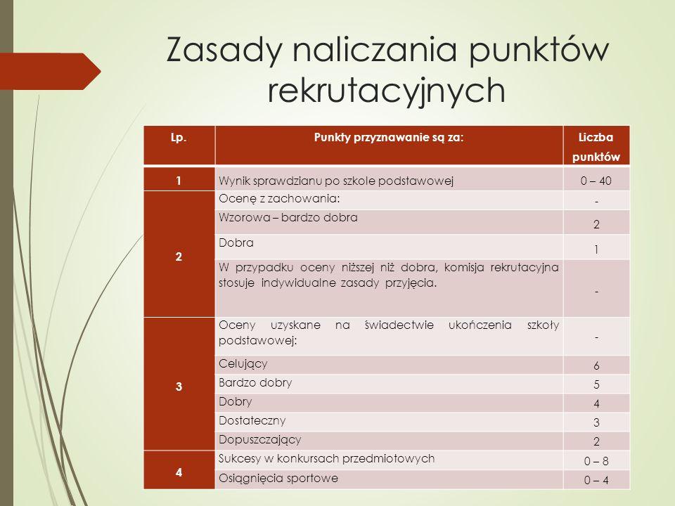 Zasady naliczania punktów rekrutacyjnych Lp.Punkty przyznawanie są za: Liczba punktów 1 Wynik sprawdzianu po szkole podstawowej0 – 40 2 Ocenę z zachow