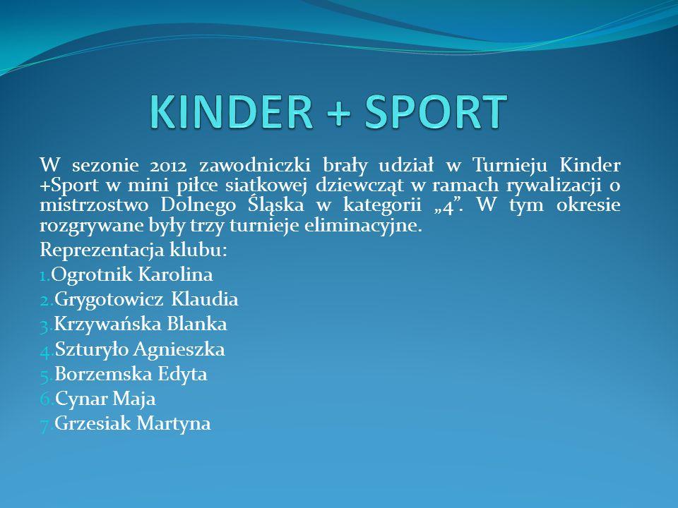 W sezonie 2012 zawodniczki brały udział w Turnieju Kinder +Sport w mini piłce siatkowej dziewcząt w ramach rywalizacji o mistrzostwo Dolnego Śląska w